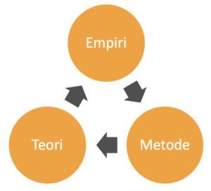 Empiri kredsløb_model 2